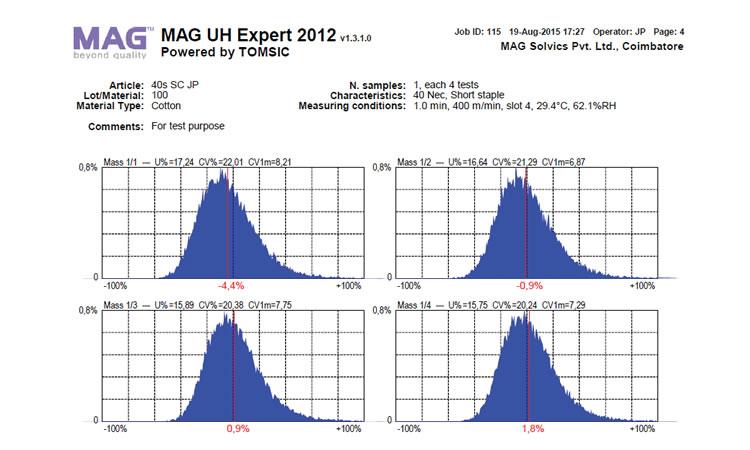 UH Expert 2012